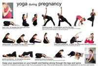 Ejercicio en el embarazo: yoga