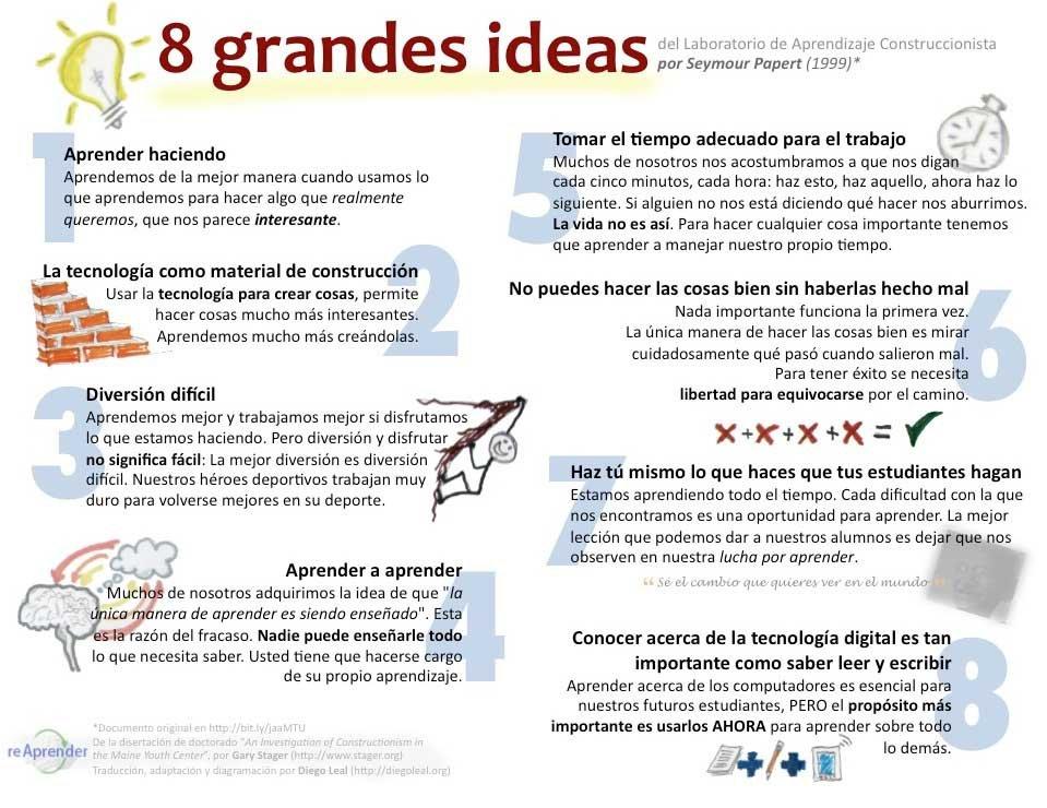 ocho-ideas-crianza