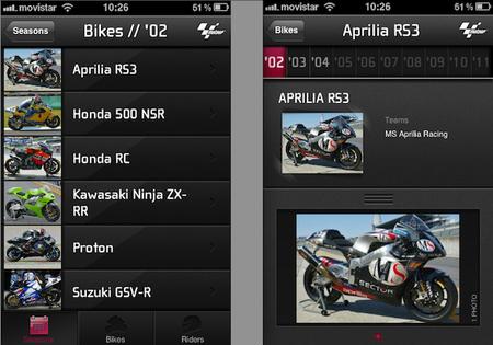 MotoGP History
