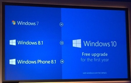 La actualización a Windows 10 será gratis para los usuarios de Windows 7 y 8.1
