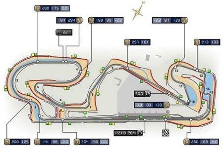 Croquis técnico FIA del Circuit de Catalunya
