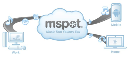 mspot-musica-nube.png