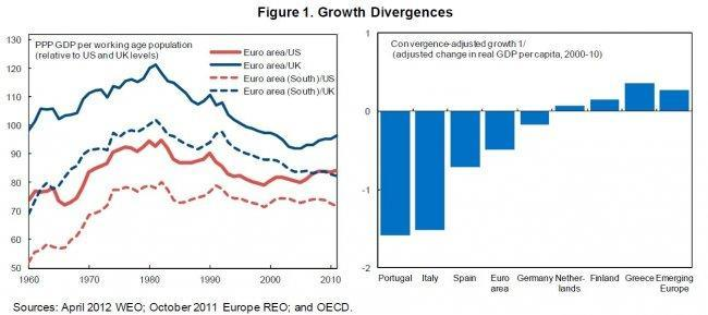 imf-europe-needs-comprehensive-action-to-revive-growth.jpg
