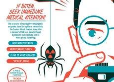 Pósters de ciencia ficción que ponen énfasis en la ciencia y se convierten en viejos carteles retro
