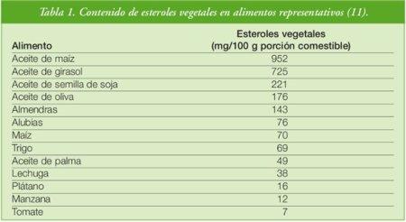 Dieta 5 2 libro pdf 1