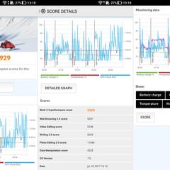 Foto 7 de 7 de la galería asus-zenfone-ar-benchmarks en Xataka