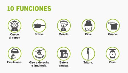 Funciones del Monsieur Cuisine Connect