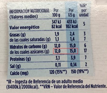 Composicion Nutricional Yogur Natural Azucarado