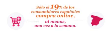 Compra Online Una Vez A La Semana