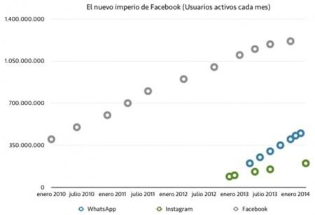 imperio facebook