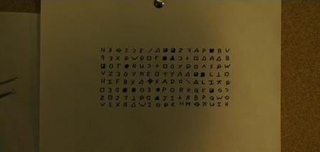David Fincher: 'Zodiac'