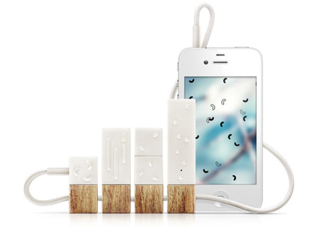 Lapka, un set de 'narices' electrónicas para iPhone