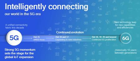 El 5G pasa de fase: con Release 16 3GPP se impulsarán nuevos servicios y más eficiencia en el consumo
