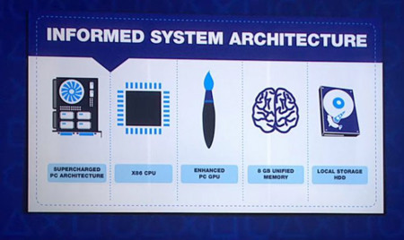 PS4 Arquitectura