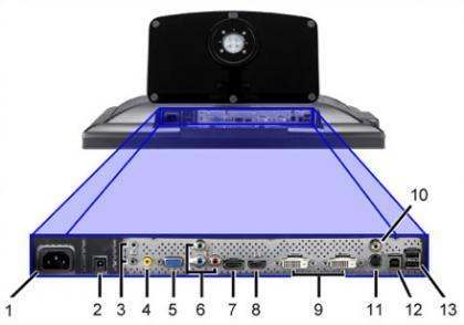 Dell 3008WFP, con conexión DisplayPort