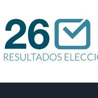 Elecciones 26M: cómo seguir el recuento y resultados de las elecciones municipales y europeas de 2019