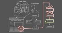 AdLeaks, herramienta para confidentes que quieran filtrar información de forma segura
