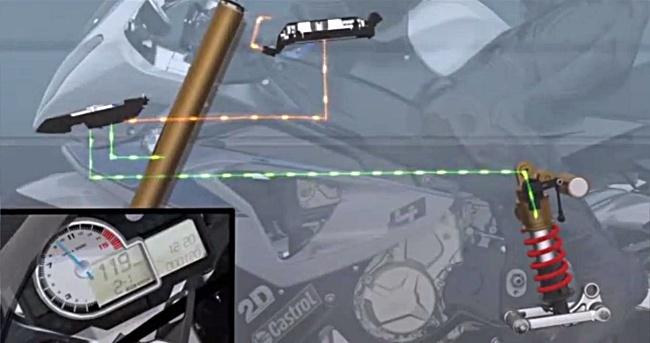 Dynamic Damping Control (DDC) BMW HP4