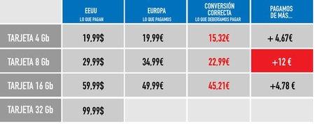 tabla-precios-psvita-tarjetas-01-01.jpg