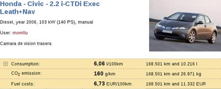 Honda Civic 2.2 i-CTDi con 168.501 km, un caso real