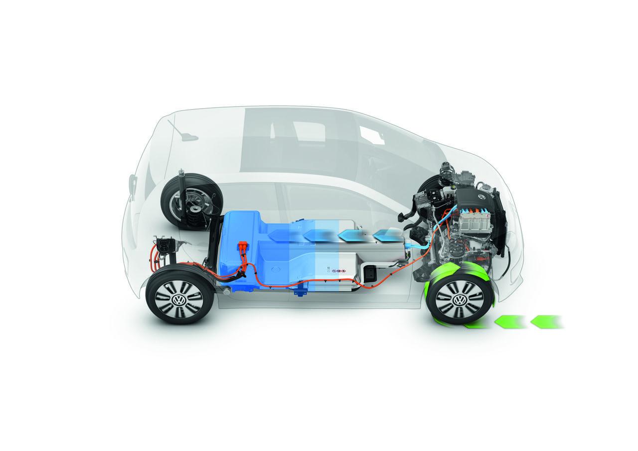Foto de Volkswagen e-up! (3/26)