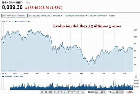 Banca europea sigue en punto muerto por la opacidad de sus balances