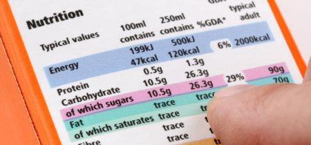 La FDA solicita que se informe el porcentaje de azúcares añadidos que aporta cada alimento a la dieta