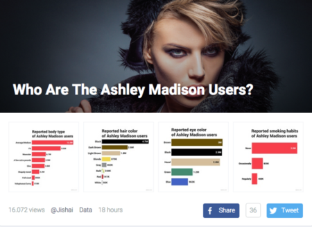 fondo dice filtracion ashley madison sobre usuarios