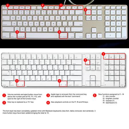 Imagen de la Semana: 5 diferencias entre el viejo y el nuevo teclado