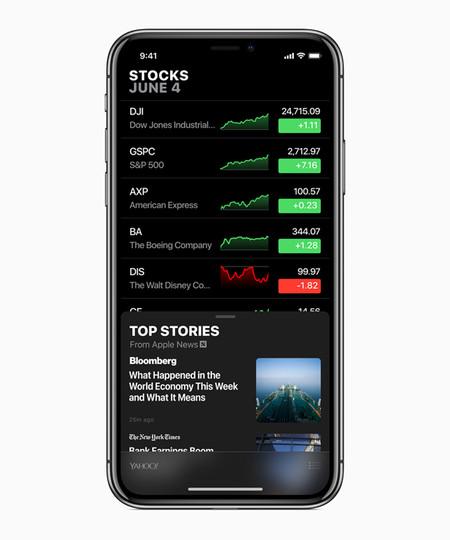 Ios12 Apple Stocks 06042018 Carousel Jpg Large
