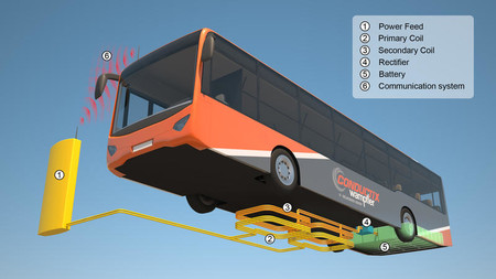 Pict 12 05 30 Ipt Charge Bus System Layout En