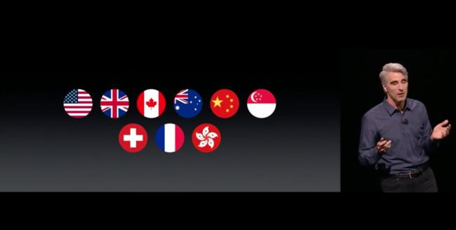 Apple Pay No Llega A Espana