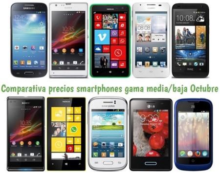 Comparativa Precios Smartphones más baratos según operador móvil en Octubre 2013