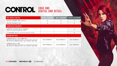 Control Xbox One Pc