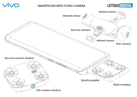 Vivo Smartphone Drone Patent Letsgodigital 1000x704