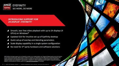 Amd Catalyst Omega 14 2 Eyefinity