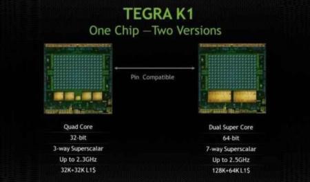 Nvidia Tegra K1 supera en potencia al Snapdragon 805 de Qualcomm, aunque sólo en prototipos al límite