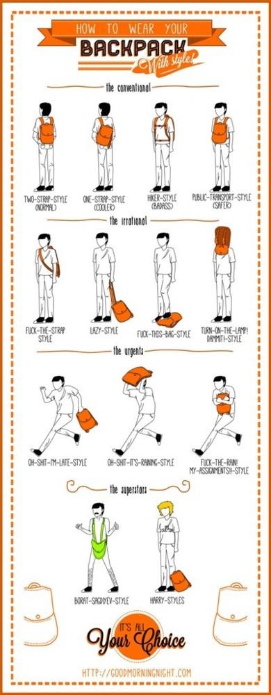 infografia mochila