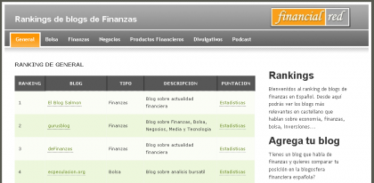 Ranking de blogs financieros