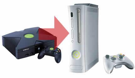 En diciembre, podremos descargar juegos de XBox en XBox 360