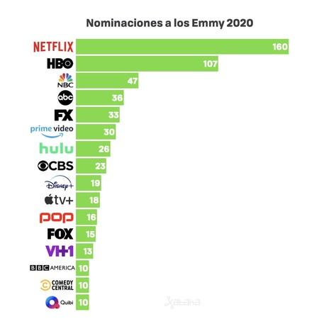 Emmy 2020 001