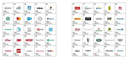 Marcas Mas Valiosas Interbrand 02