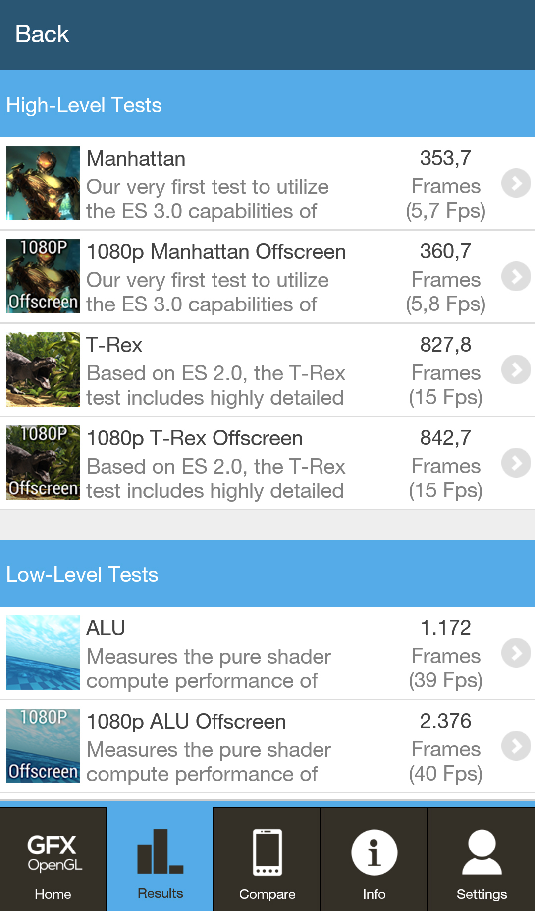 Oppo R5 benchmarks