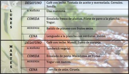 Tu dieta semanal con Vitónica (XXVII)