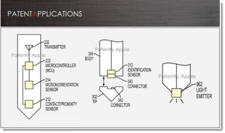 Tres nuevas patentes de Apple apuntan a la aparición de un Smart Pen