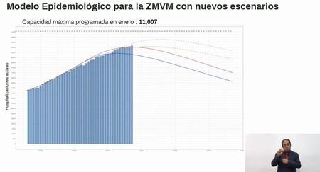 2021 01 15 11 33 48 Videoconferencia De Prensa 15 01 2021 Youtube