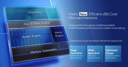 Intel Alder Lake Detalles Lanzamiento 2
