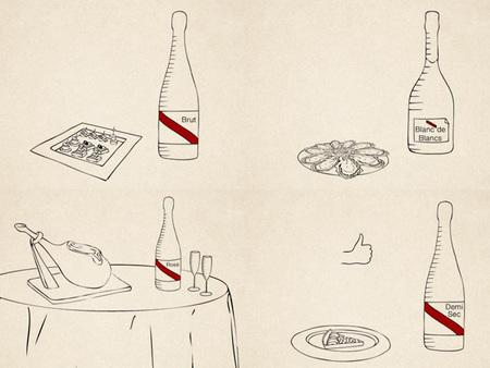 Protocolo del champán - cómo servir - 3