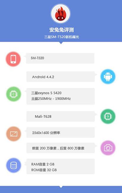Samsung Galaxy Tab Pro 10.1 Antutu
