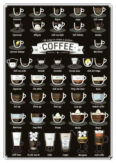 38 maneras de preparar un café perfecto